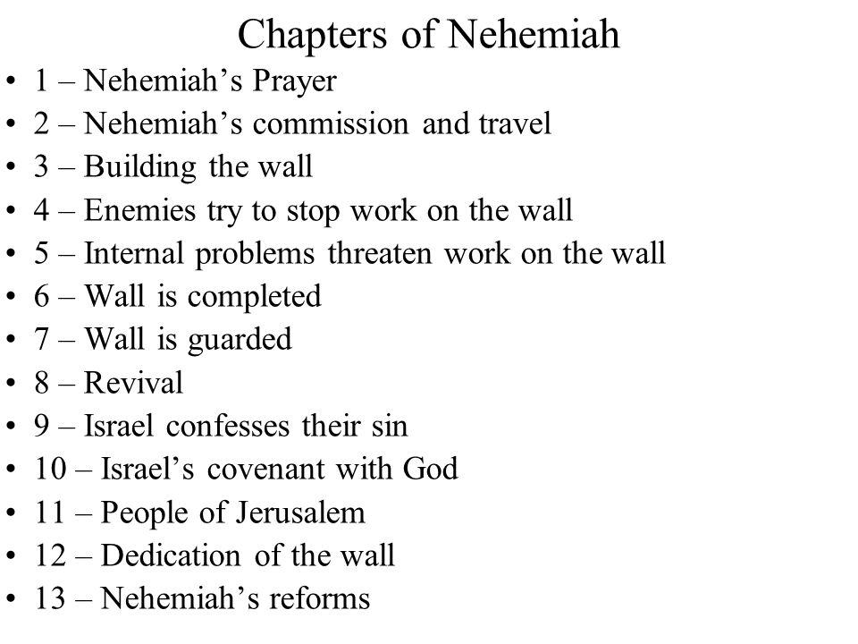 Chapters of Nehemiah 1 – Nehemiah's Prayer