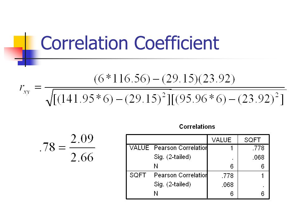 how to find linear correlation coefficient