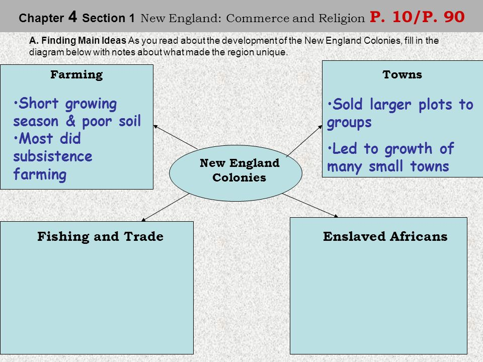 Chapter+4+Section+1+New+England%3A+Commerce+and+Religion+P.+10%2FP.+90 chapter 4 section 1 new england commerce and religion p 10 p ppt