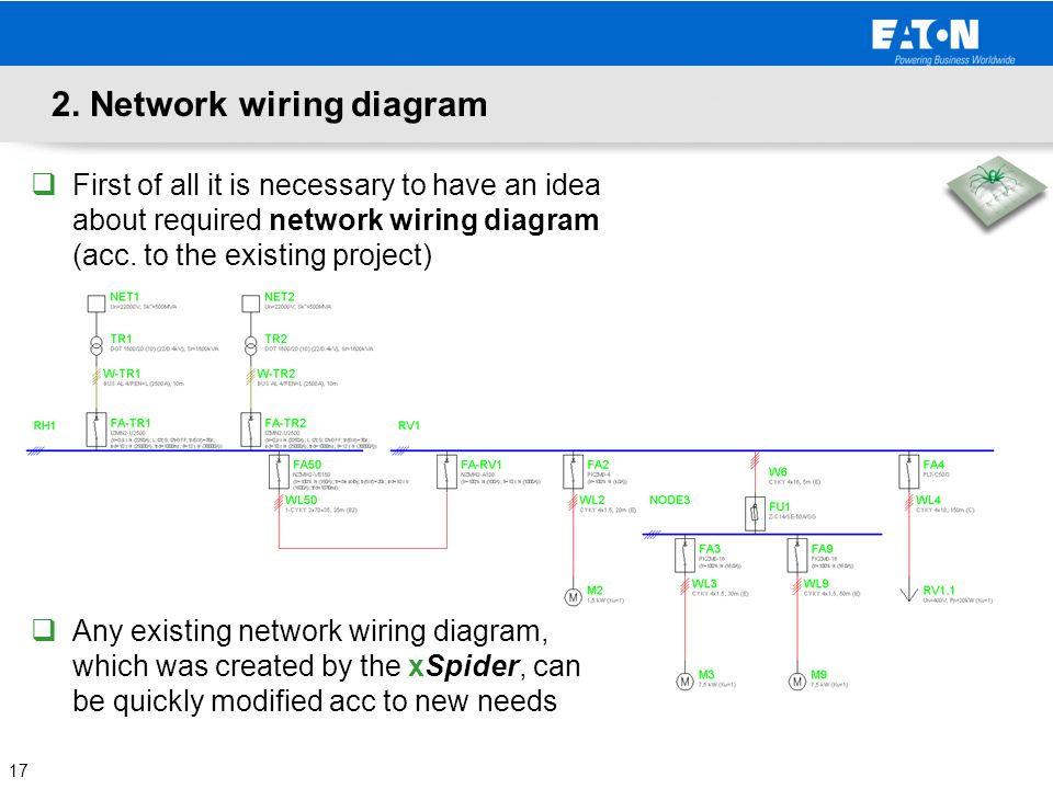 2.+Network+wiring+diagram xspider ppt video online download skm package unit wiring diagram at nearapp.co