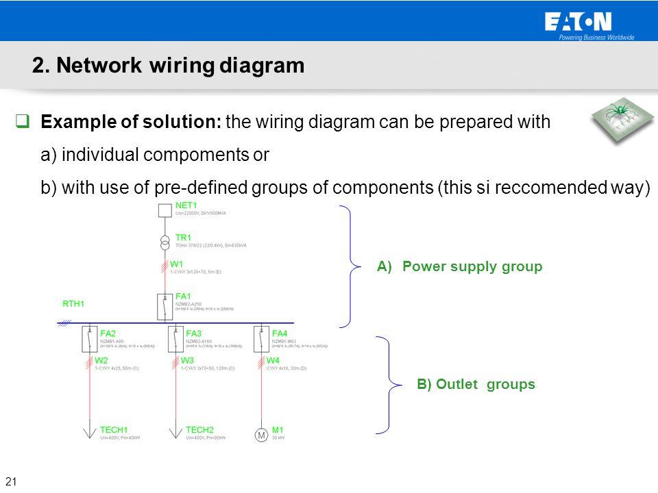 xspider. - ppt video online download it network wiring diagram network wiring diagram for classroom