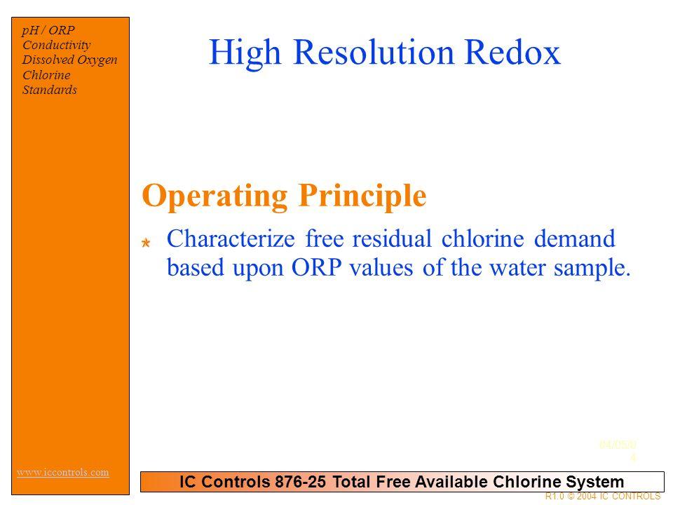 how to break chlorine demand