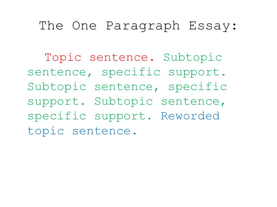 Advanced essay writing