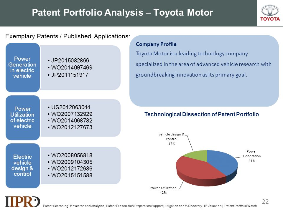 toyota motor vietnam analysis Ebscohost serves thousands of libraries with premium essays, articles and other content including toyota motor corporation swot analysis get access to over 12 million other articles.