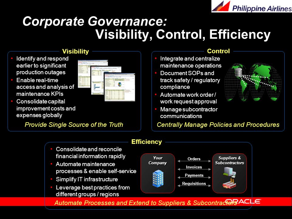 an analysis of the corporate governance process and regulation policies and customs Market by adopting the actual concept of corporate governance corporate it is the set of process, customs, policies code of the corporate governance covers.