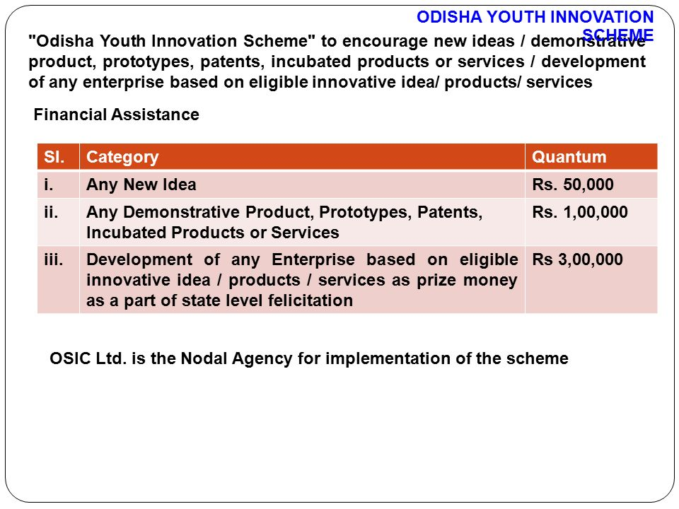 Policies of government of odisha ppt download for Product innovation agency
