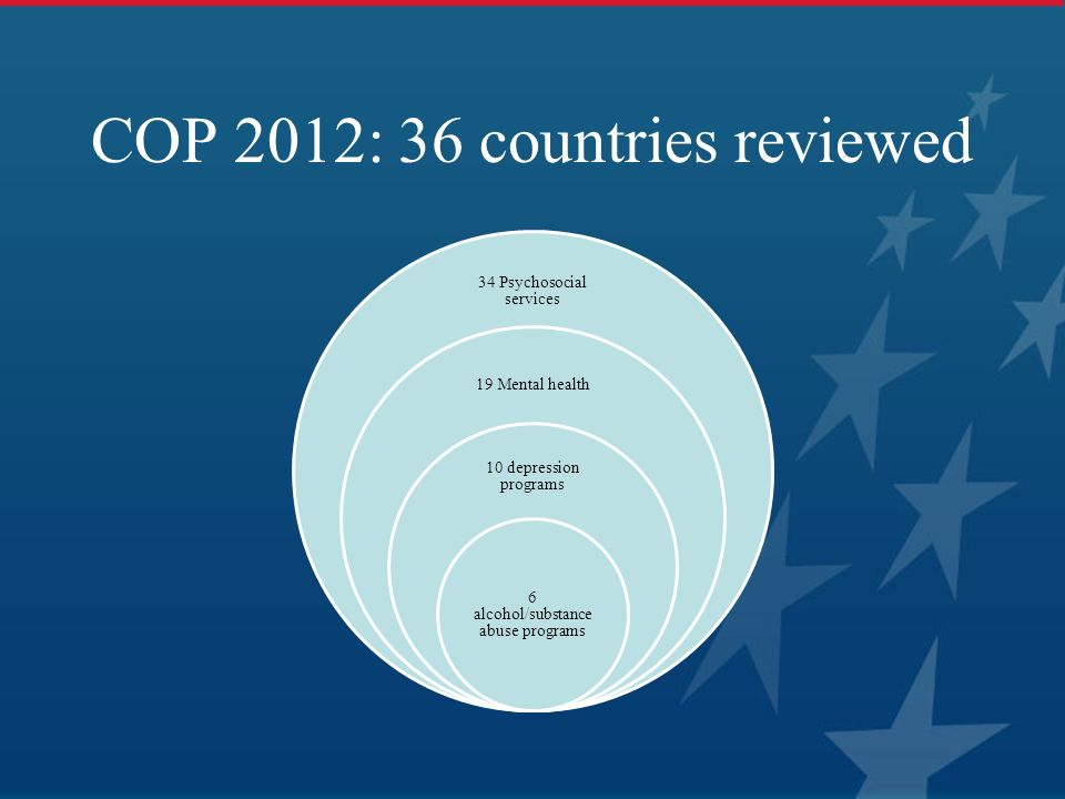 COP 2012: 36 countries reviewed