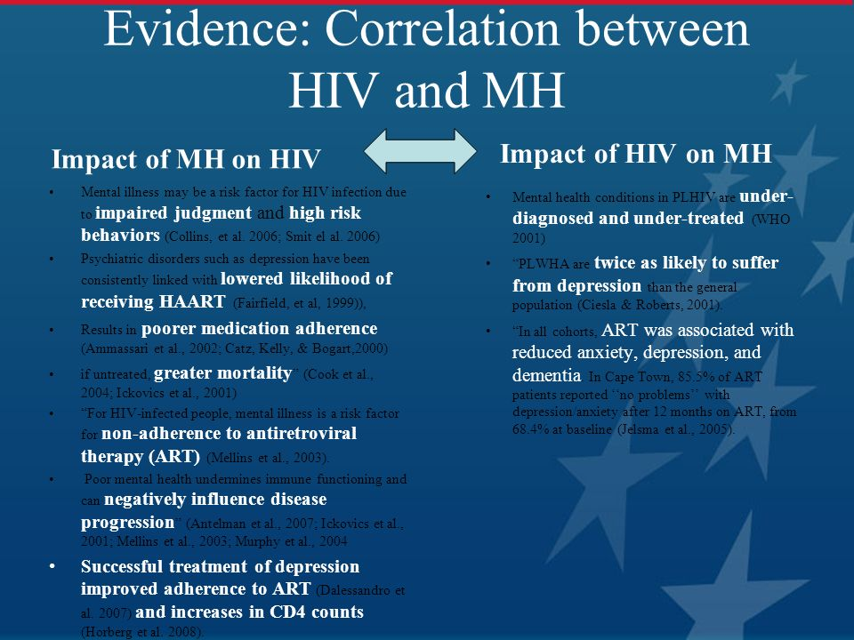 Evidence: Correlation between HIV and MH