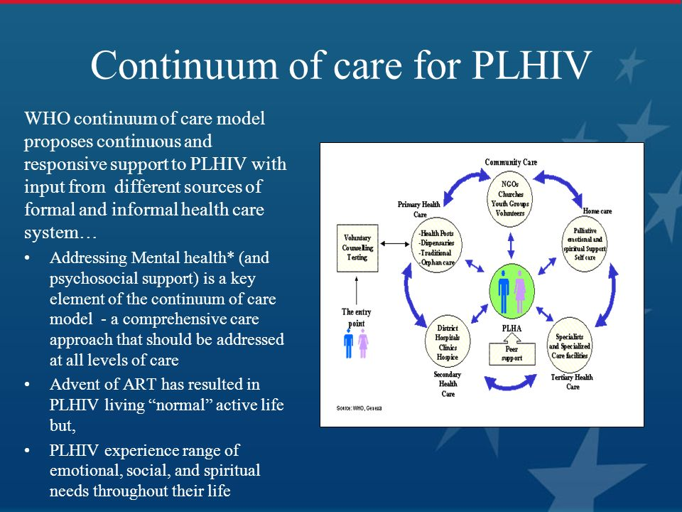 Continuum of care for PLHIV