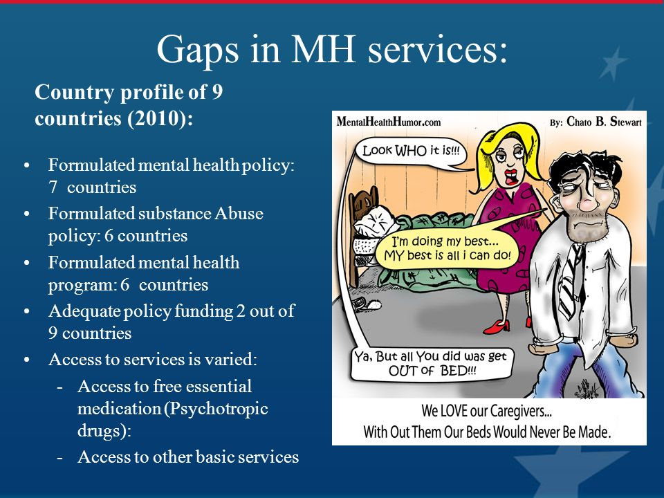 Gaps in MH services: Country profile of 9 countries (2010):
