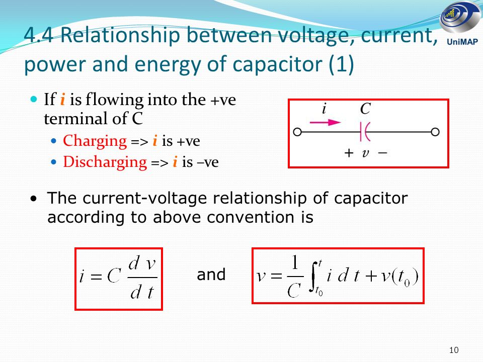 the relationship between voltage and current in a capacitor