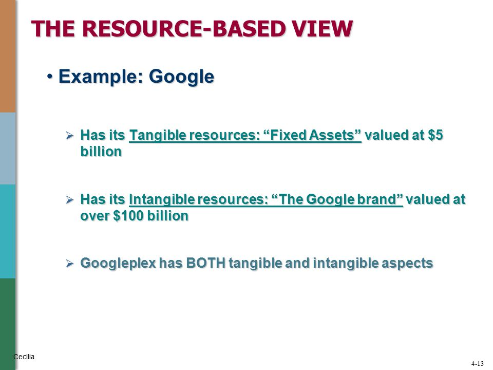 resource based view example pdf