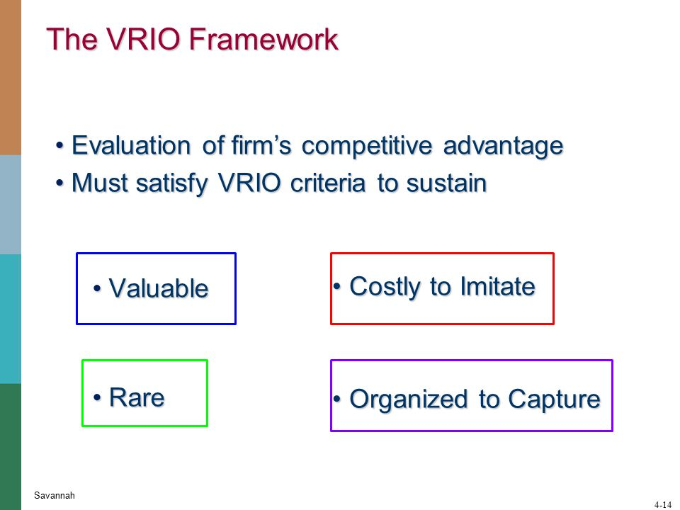 VRIO Framework Explained