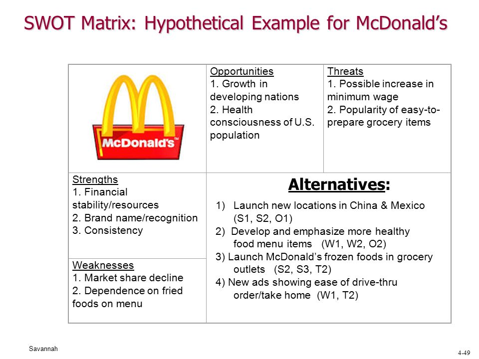 mcdonald pest swot This pestle analysis will examine the political, economic, socio-cultural,  technological, legal and environmental factors of mcdonald's external  environment.
