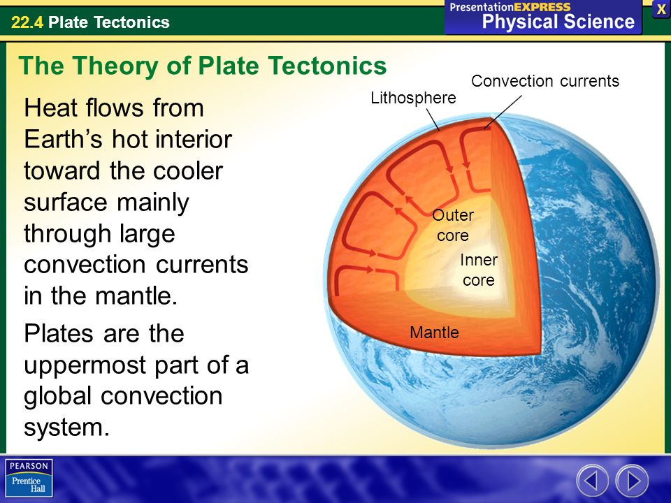 plate tectonics theory Even though the theory of plate tectonics is now widely accepted by the scientific community, aspects of the theory are still being debated today.