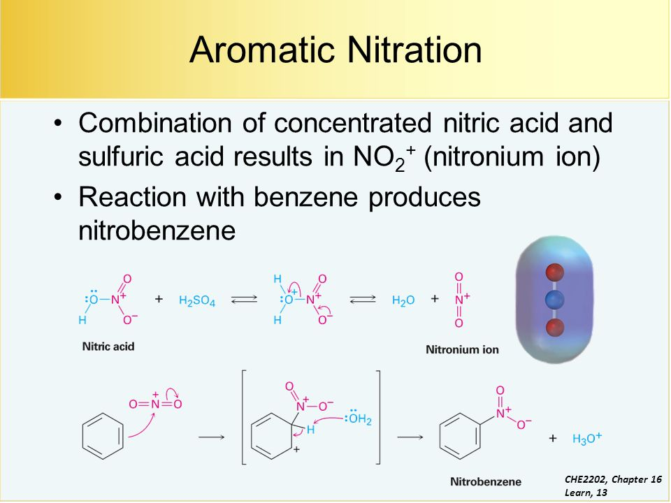 aromatic nitration
