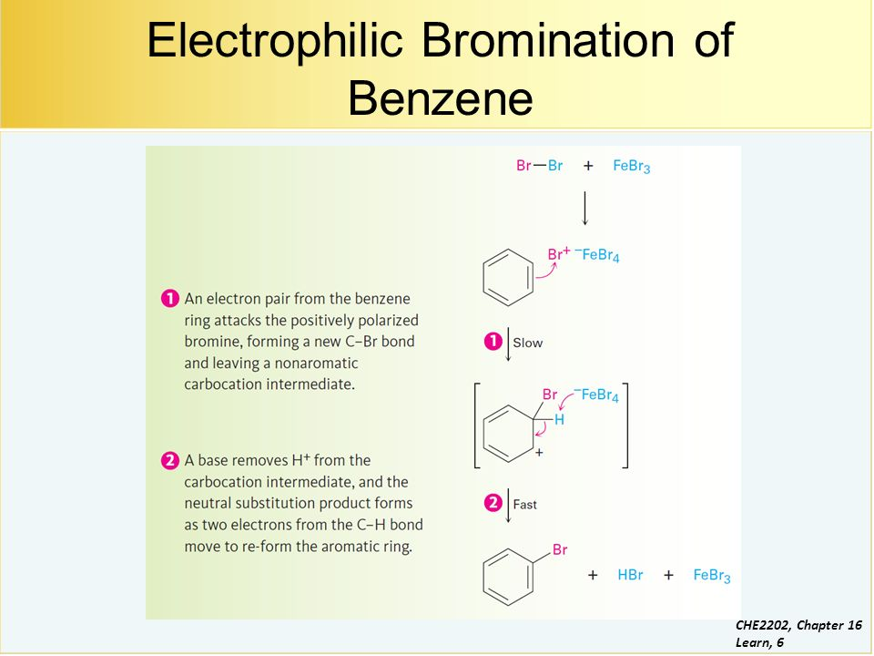 why do aromatic rings react differently from alkenes essay In addition reactions of an alkene, the n: bond is broken and its pair of electrons  is  approximate acidities of different types of aliphatic hydrocarbons have been.
