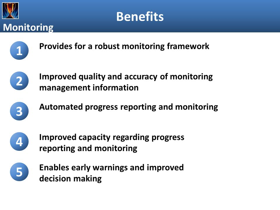 Advantages Of Internet Monitor System : Integrated performance management solution local