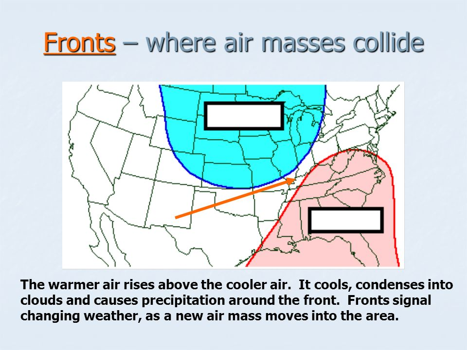 relationship between air masses and weather fronts song