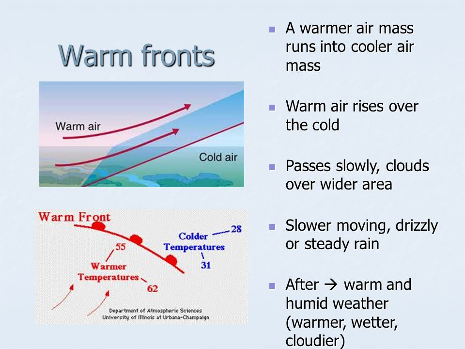 relationship between air masses and weather fronts video