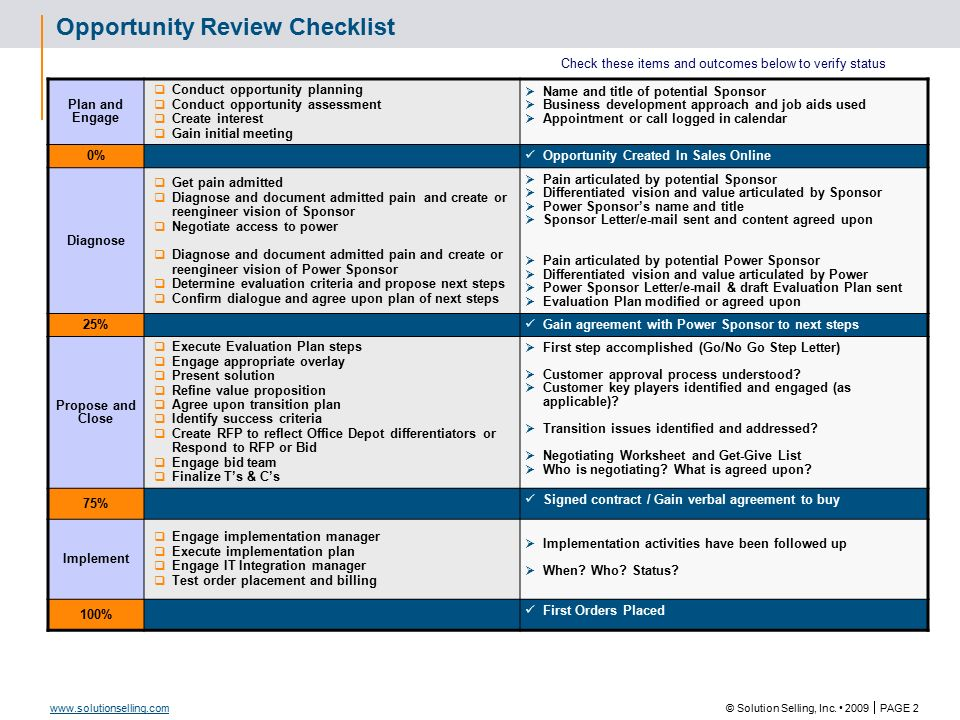 opportunity assessment business plan