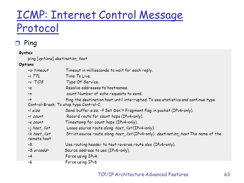 icmp internet control message protocol This lesson continues the internet layer and looks at the internet control  message protocol (icmp and icmpv6) activities include using.