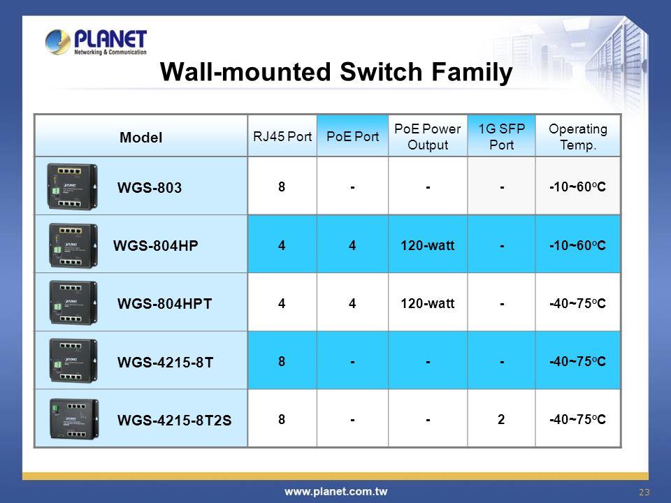 Industrial Ethernet Solution Ppt Video Online Download