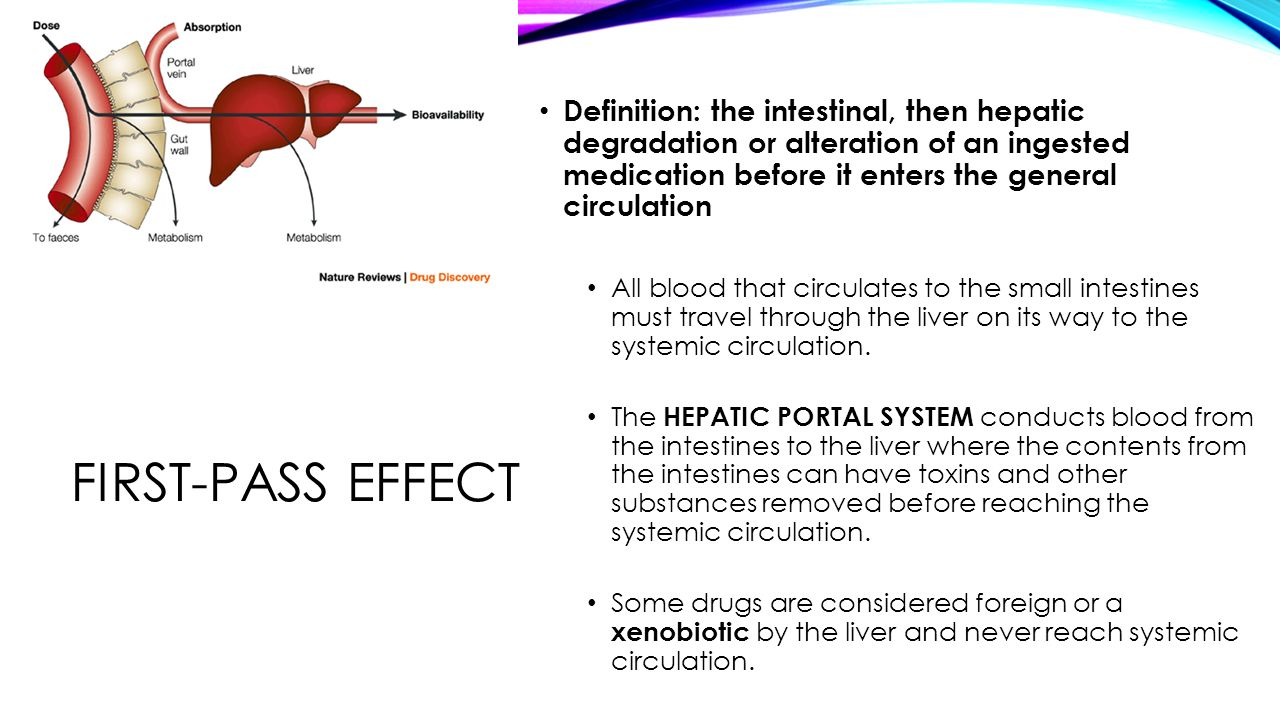 Definition: the intestinal, then hepatic degradation or alteration ...