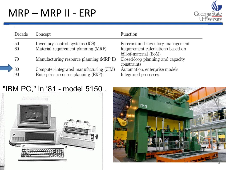 mrp mrp ii erp At this point, material requirements planning morphed into manufacturing resource planning, dubbed mrp ii mrp ii took capacity planning into account, providing techniques for smoothing the production plan to eliminate peaks and valleys and level loading work centers and equipment as much as possible.