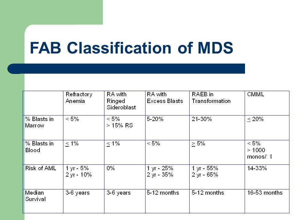 monoclonal antibody therapy