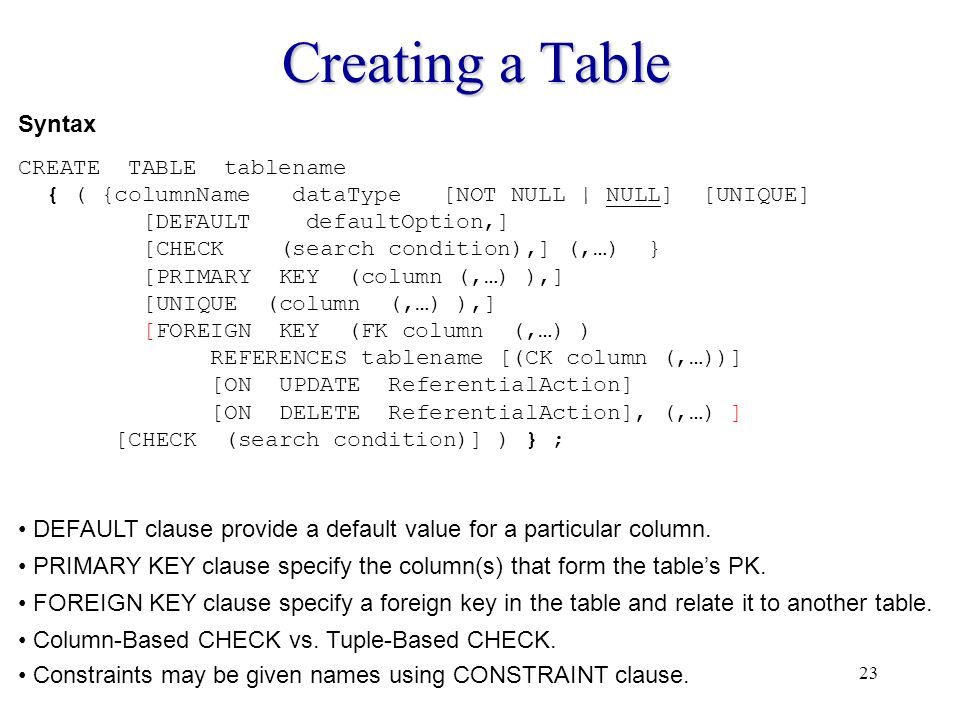 Data definition language ppt video online download for Design table not updating
