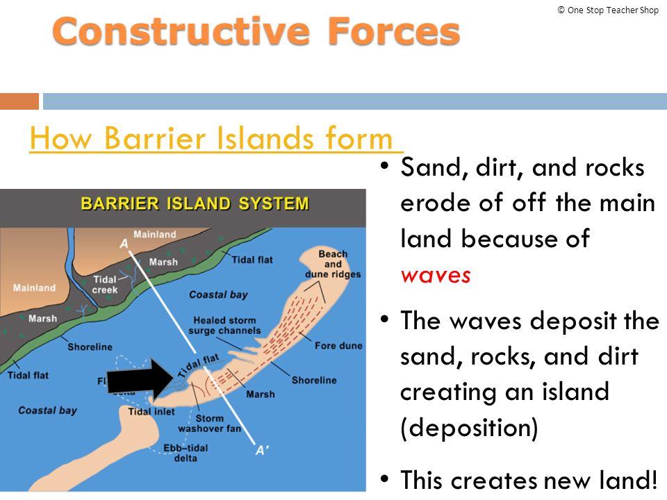 Constructive and Destructive Forces - ppt video online download
