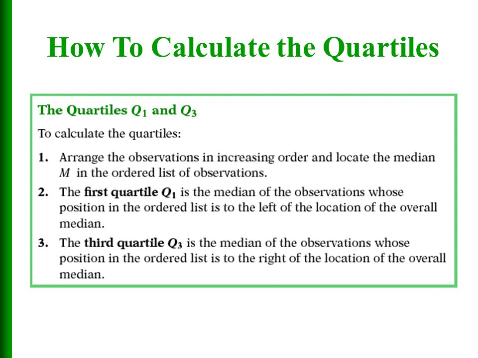 Chapter 3 Describing Distributions with Numbers - ppt ...