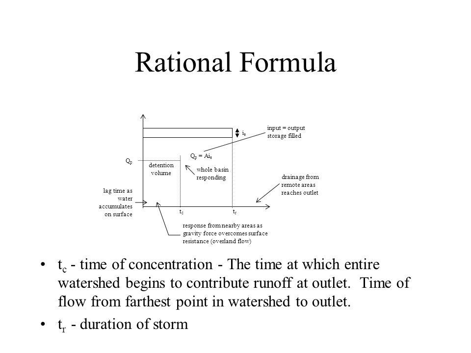 lag time formula