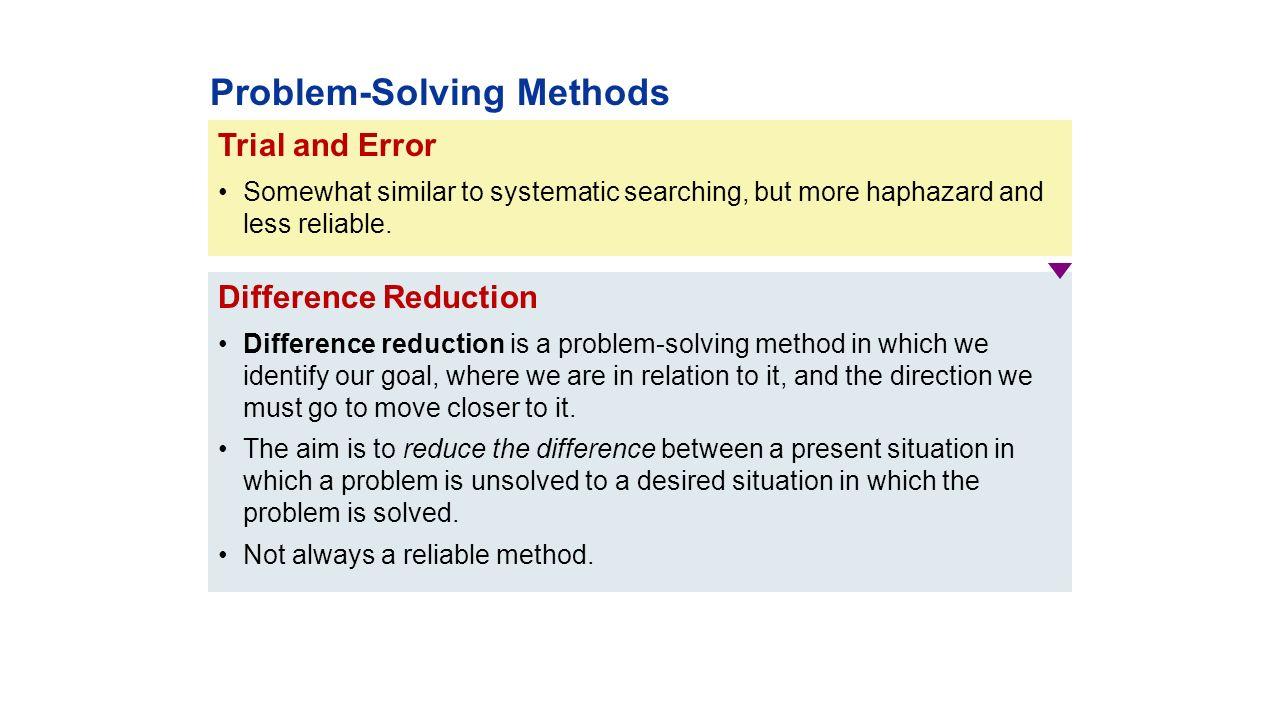 Different Problem Solving Methods