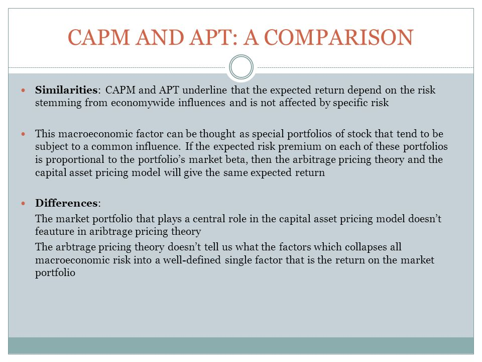 portfolio theory and the capital asset pricing model Ses 15: portfolio theory iii & the capm and apt i mit opencourseware loading unsubscribe from mit opencourseware introduction to the capital asset pricing model (capm) - duration: 16:37 david hillier 61,559 views 16:37.