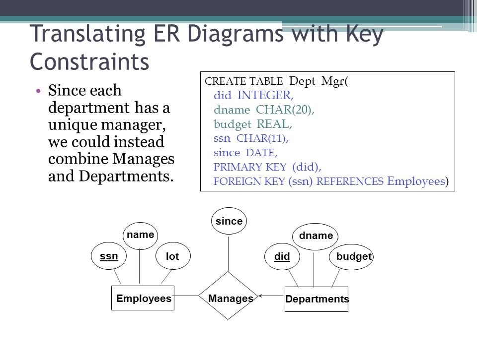 Cmpt 258 database systems final exam review ppt video online translating er diagrams with key constraints ccuart Gallery