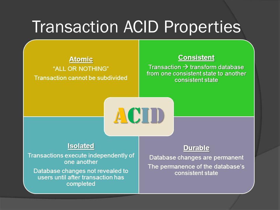 Database Management System Acid Properties