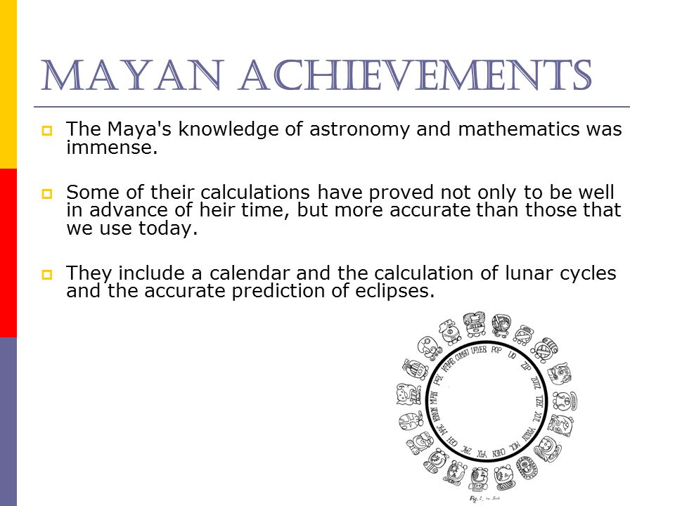 mayan knowledge of astronomy - photo #7