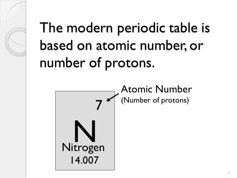 The periodic table of elements ch 5 ppt video online download the modern periodic table is based on atomic number or number of protons urtaz Images
