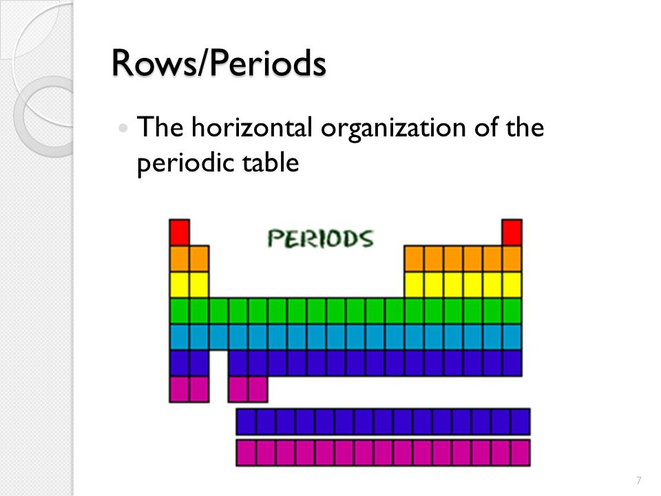 The periodic table of elements ch 5 ppt video online for Table th horizontal
