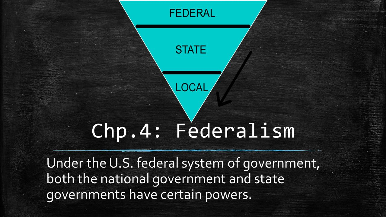 Chp4 federalism under the us federal system of government chp4 federalism under the us pooptronica Choice Image