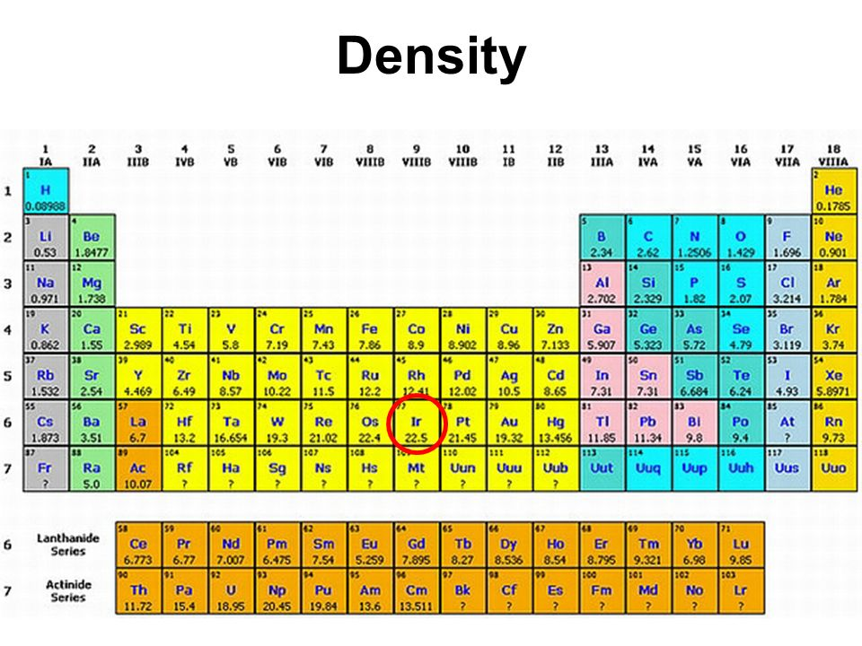 Periodic trends density atomic and ionic radii ppt video online 4 density urtaz Image collections