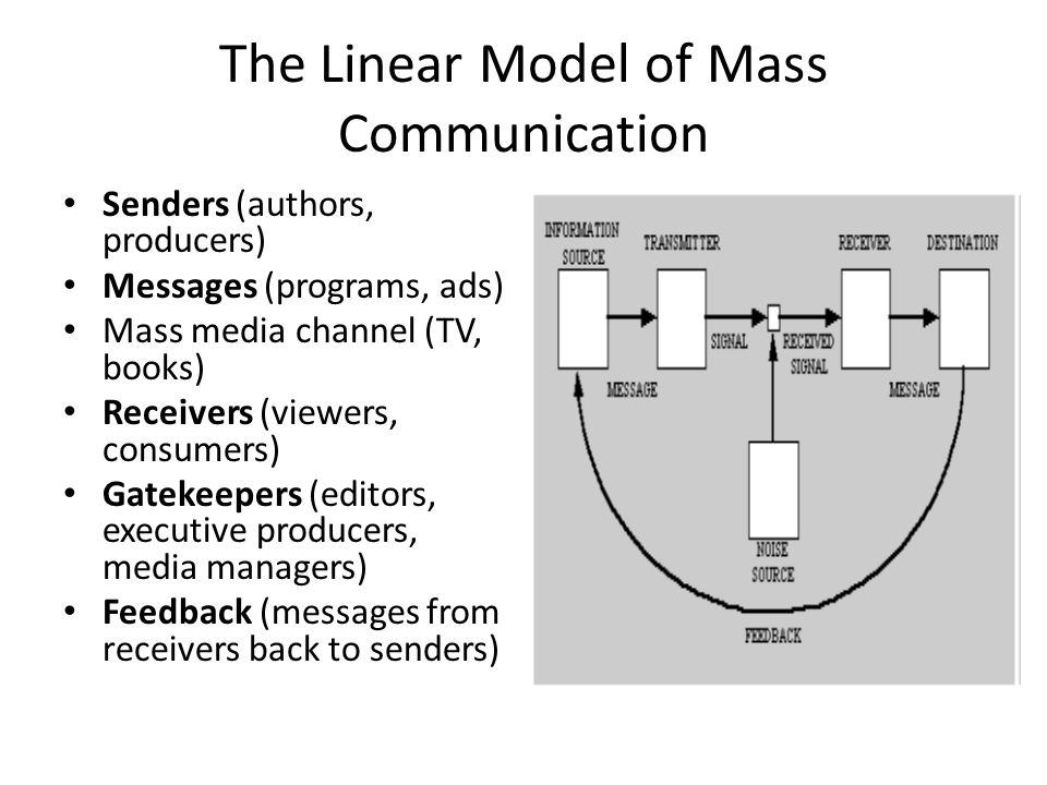Mass communications a review cross platforms ppt download the linear model of mass communication ccuart Images