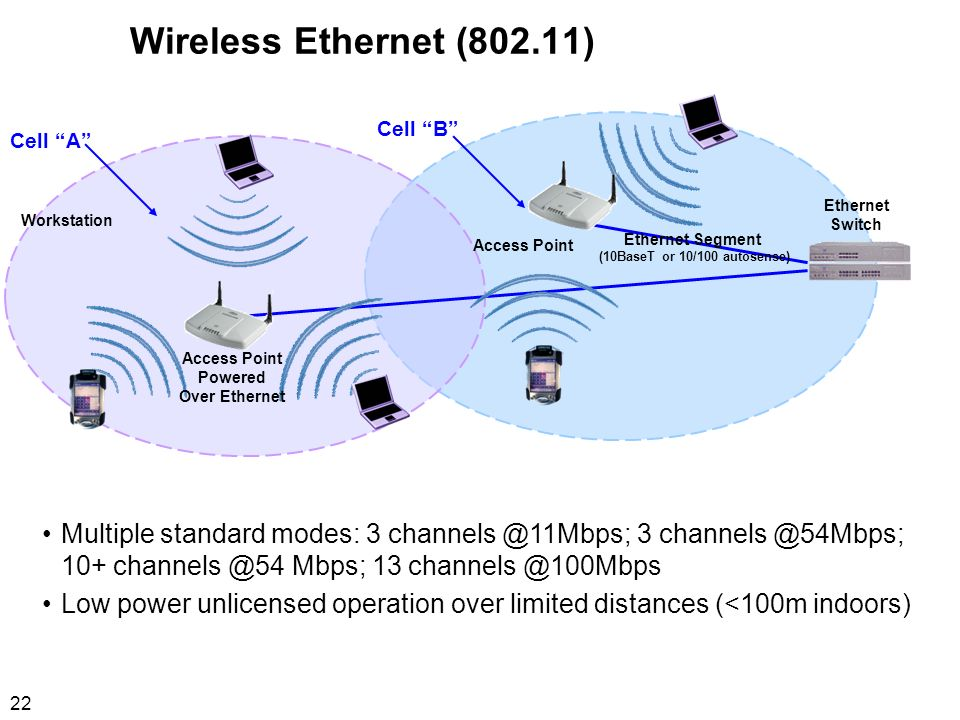 packet switching  lan to wan wired to wireless consumer to