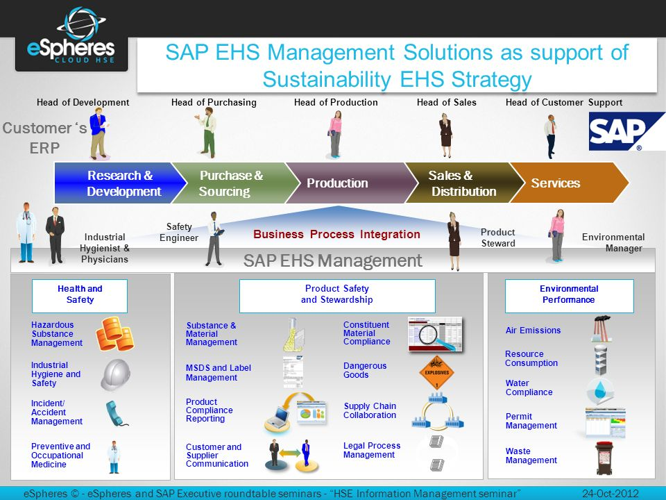 sap eh and s case study This case study explains an integrated sales and distribution process in detail and thus fosters a thorough understanding of each process step and underlying sap functionality.