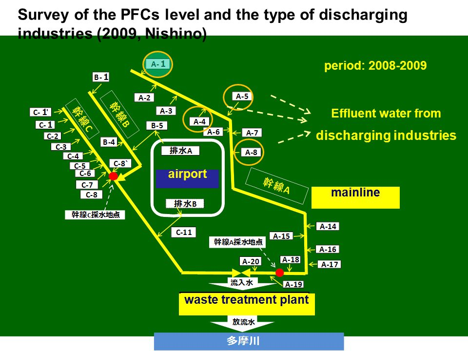 Effluent water from discharging industries