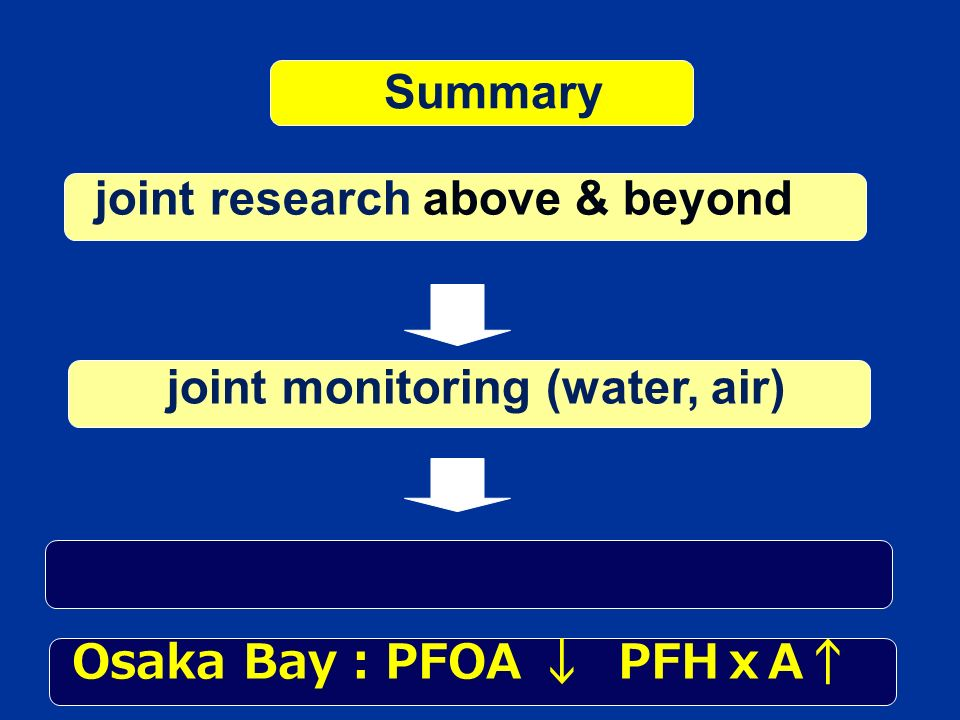 joint monitoring (water, air)