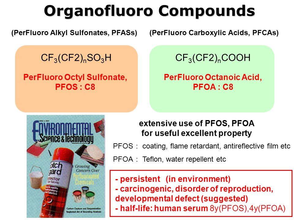 Organofluoro Compounds