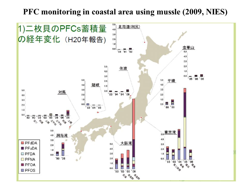 PFC monitoring in coastal area using mussle (2009, NIES)